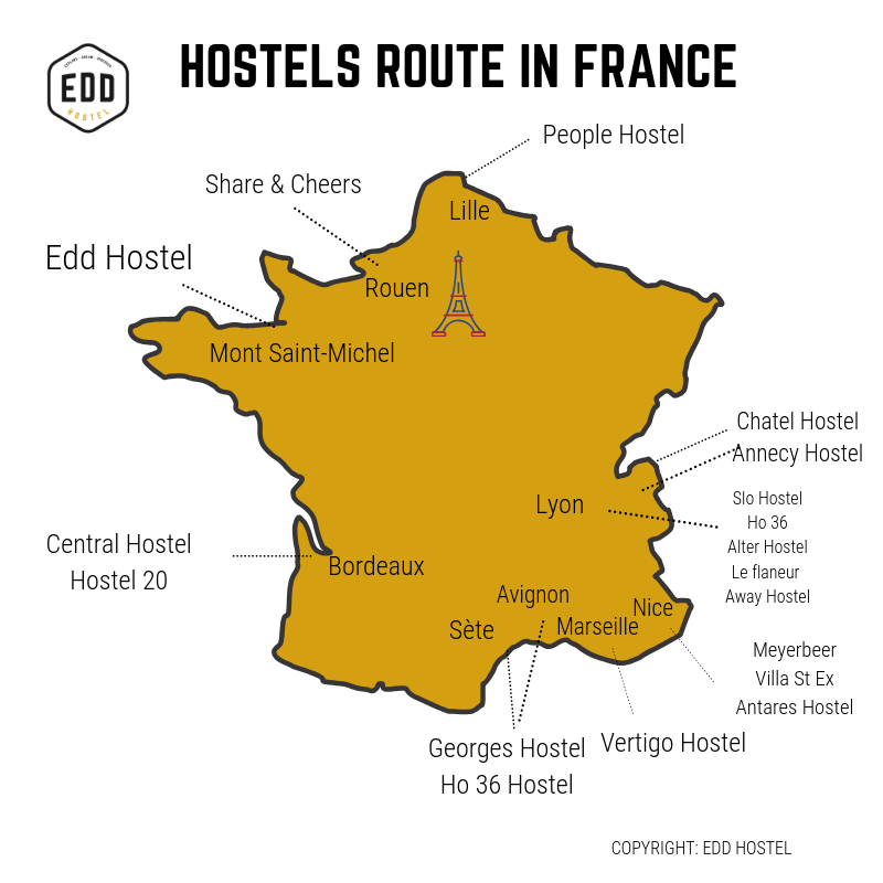 hostel France